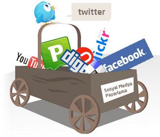 Firmalar, sosyal medya pazarlamasında nerelerde hatalar yapıyorlar?