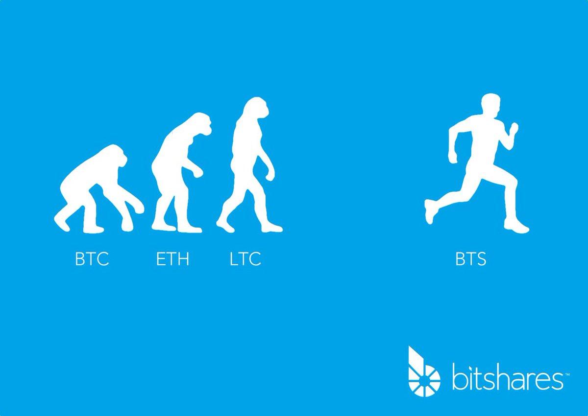 BitShares Nedir, Nasıl Çalışır?