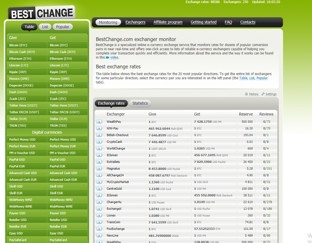 Bestchange değişim platformu