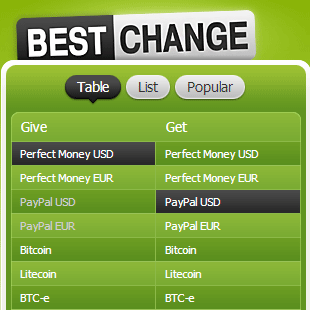 Perfect money usd paypal usd